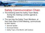 safety communication chain2
