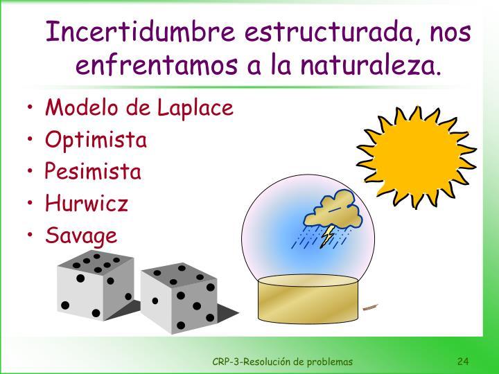 Incertidumbre estructurada, nos enfrentamos a la naturaleza.