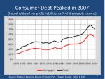 consumer debt peaked in 2007 household and nonprofit liabilities as of disposable income