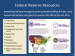 federal reserve resources
