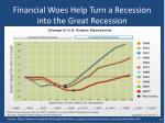 financial woes help turn a recession into the great recession