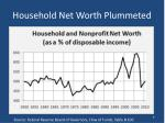 household net worth plummeted