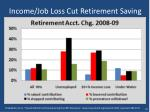 income job loss cut retirement saving
