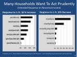 many households want to act prudently intended response to abnormal income