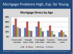 mortgage problems high esp for young
