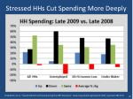 stressed hhs cut spending more deeply