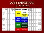 zonas energ ticas integradas
