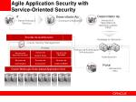 agile application security with service oriented security