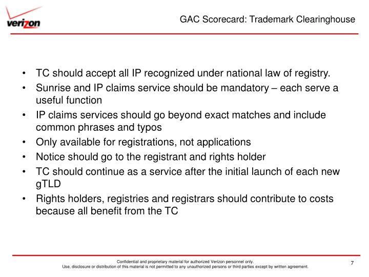 GAC Scorecard: Trademark Clearinghouse