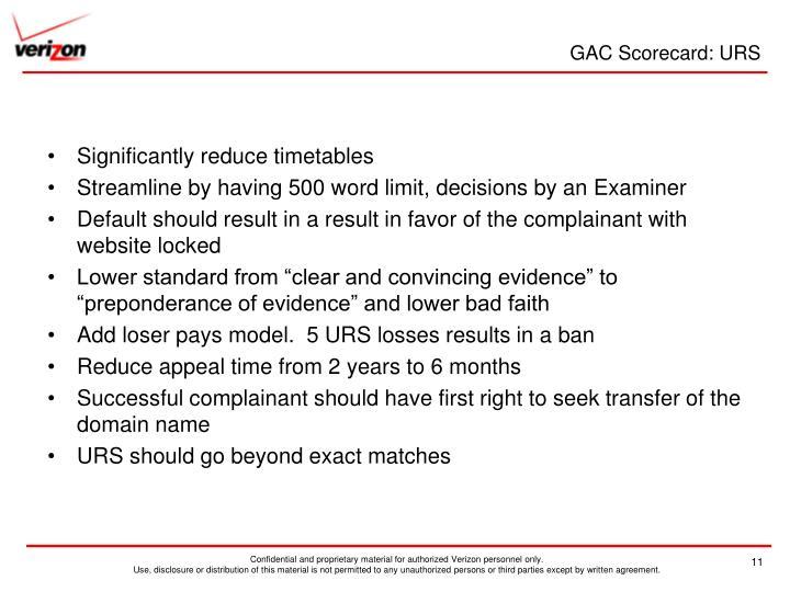 GAC Scorecard: URS