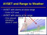 avset and range to weather