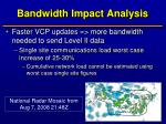 bandwidth impact analysis