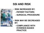 ssi and risk