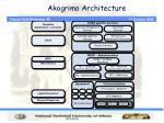 akogrimo architecture
