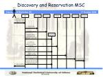 discovery and reservation msc