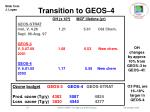 transition to geos 415