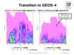 transition to geos 419