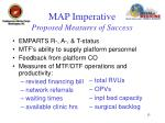 map imperative proposed measures of success