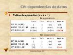 cv dependencias de datos4