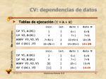 cv dependencias de datos5