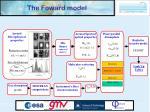 the foward model