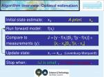 algorithm overview optimal estimation