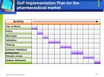 gxp implementation plan for the pharmaceutical market