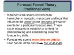 forecast funnel theory traditional view