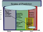scales of prediction