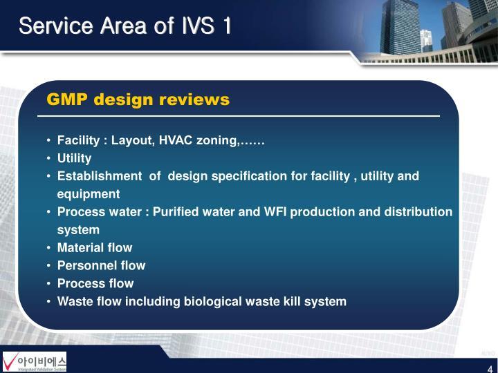 Service Area of IVS 1