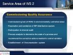 service area of ivs 2