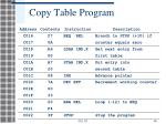 copy table program1