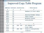 improved copy table program