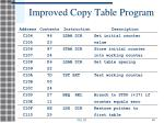 improved copy table program1