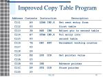 improved copy table program2
