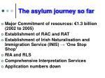 the asylum journey so far