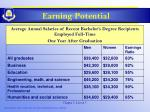 earning potential1