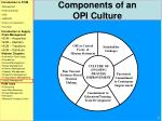 components of an opi culture