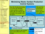 minimizing waste kanban production control systems
