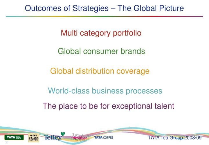 Outcomes of Strategies – The Global Picture
