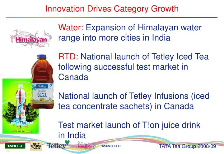 Innovation Drives Category Growth