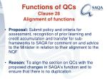 functions of qcs clause 28 alignment of functions1