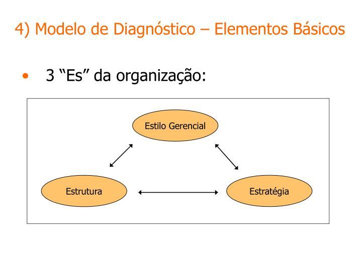 4) Modelo de Diagnóstico – Elementos Básicos