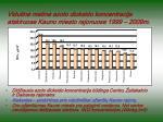 vidutin metin azoto dioksido koncentracija atskiruose kauno miesto rajonuose 1999 2009m