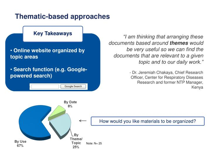 Thematic-based approaches
