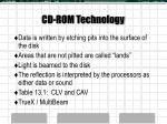 cd rom technology