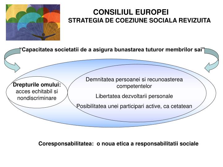 Strategia de coeziune sociala revizuita