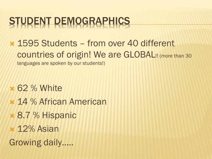 1595 Students – from over 40 different countries of origin! We are GLOBAL