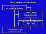four stages of ioos elements