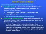 classifications of models8